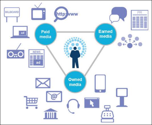 Digital Strategi Konsulent - Har din virksomhed en digital strategi?